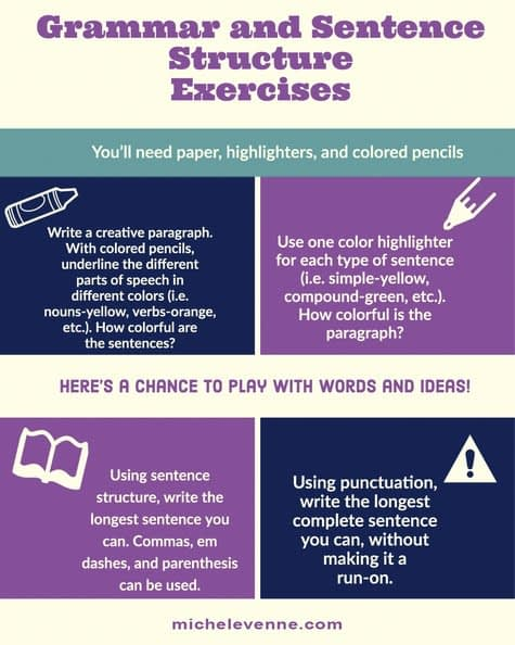 Michele Venne Grammar and Sentence Structure Exercises